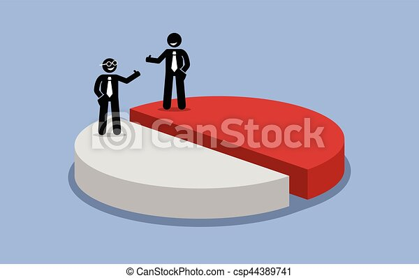 Sharing profit between two shareholders or businessman. - csp44389741