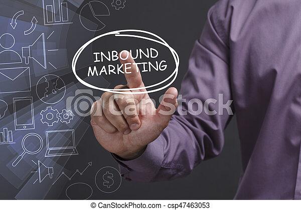 sieć, inbound, handel, concept., młody, handlowy, internet, biznesmen, technologia, widać, word: - csp47463053
