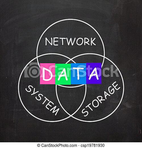 sieć, pokaz, składowy system, komputer, słówko, dane - csp19781930