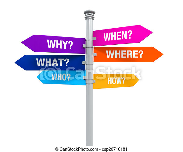 Sign Directions with Question Words - csp20716181