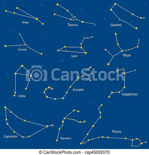 constellation zodiaque