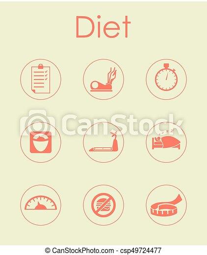 Dieta simples