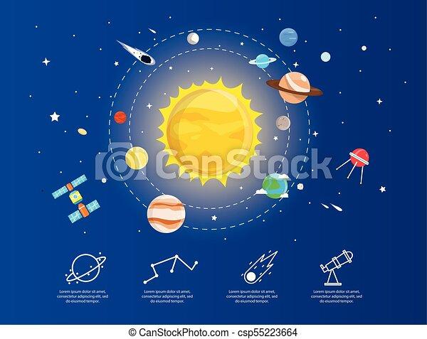 Sistema Solar Ilustracao Desenho Planetas Galaxia