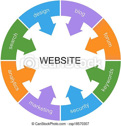 site web, cercle, concept, mot - csp18570307