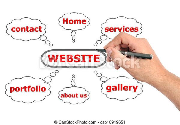 Un sitio web de dibujos - csp10919651