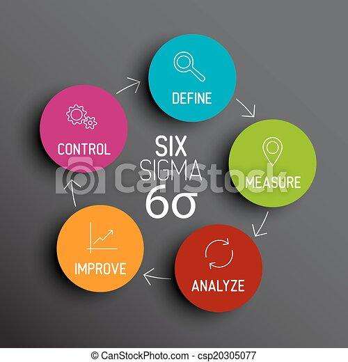 Six sigma diagram scheme concept - csp20305077