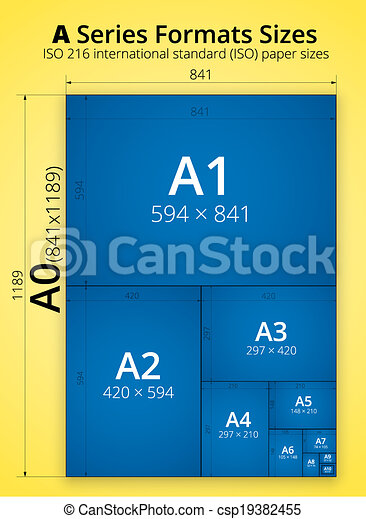 Size of format a paper sheets poster poster infographic size of size of format a paper sheets poster csp19382455 malvernweather Images
