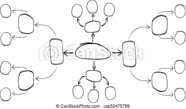 Sketched outline black vector mind mapping template. Hand drawn ...