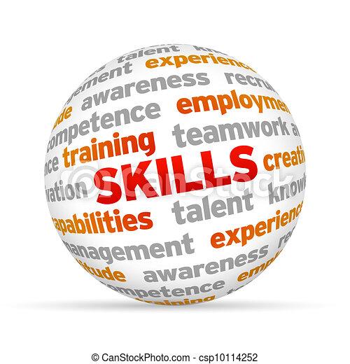 Skills - csp10114252