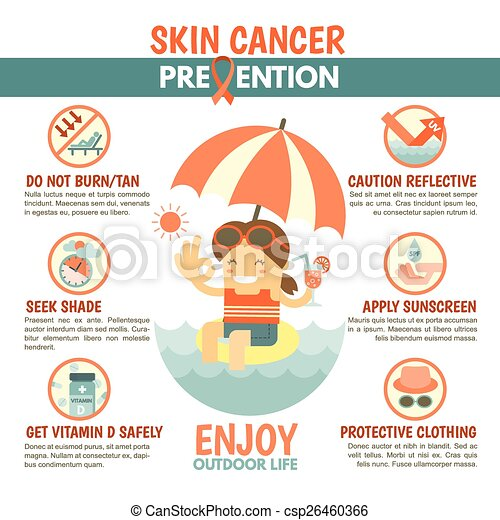 Skin Cancer Prevention Infographic