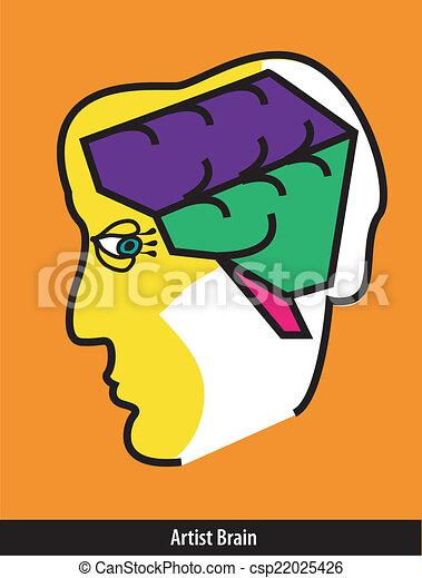 slaglängder, hjärna, artist, måla - csp22025426