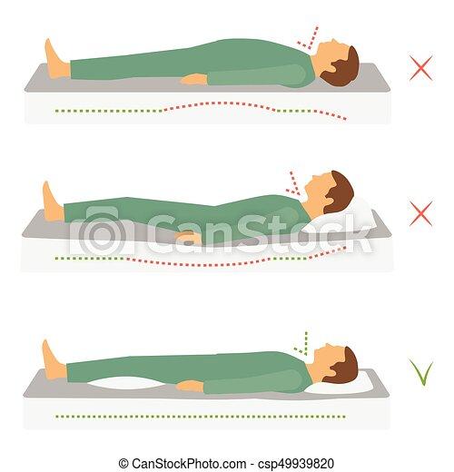 Sleeping Correct Health Body Position Spine Neck Pain