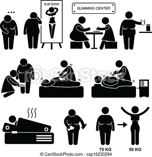 Mujer gorda sobre peso - csp16230294