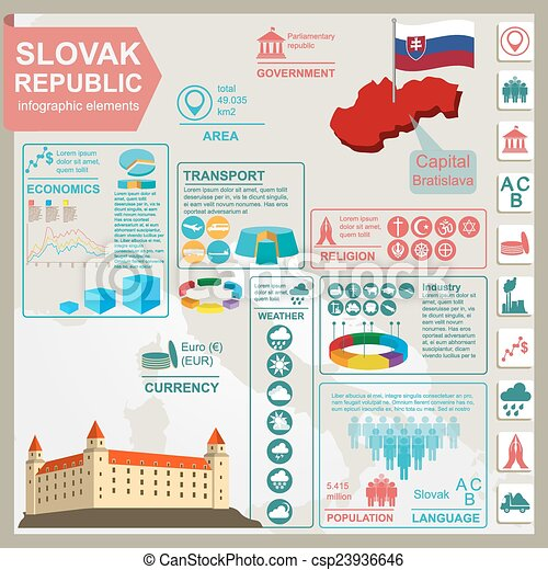 slovakia , infographics - csp23936646