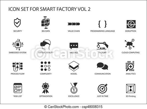 smart factory vector icons like process flow disruption 3d