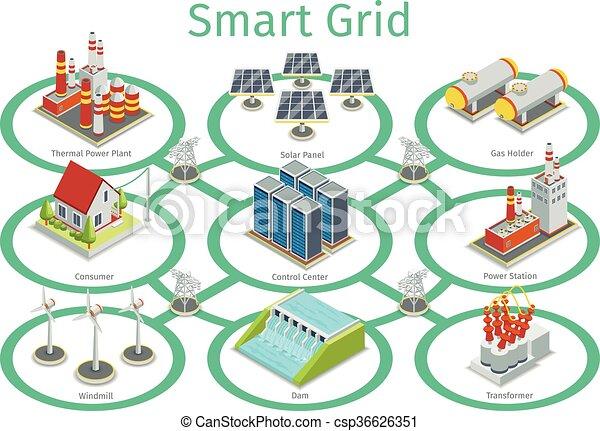 smart grid vector diagram smart communication grid smart. Black Bedroom Furniture Sets. Home Design Ideas