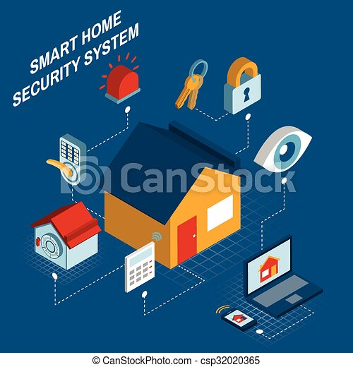 Smart Home Security System Isometric Poster   Csp32020365