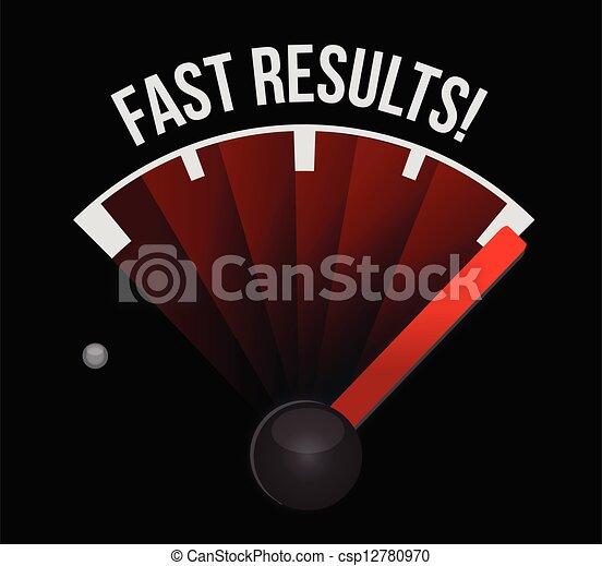 snelheidsmeter, resultaten, vasten - csp12780970