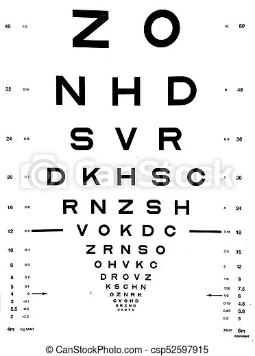 Snellen Eye Chart That Can Be Used To Measure Visual Acuity