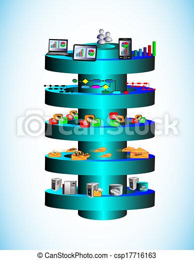 Soa layered architecture. Vector illustration of service ...