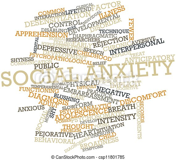 Abstract word cloud for social anxiety with related tags ...