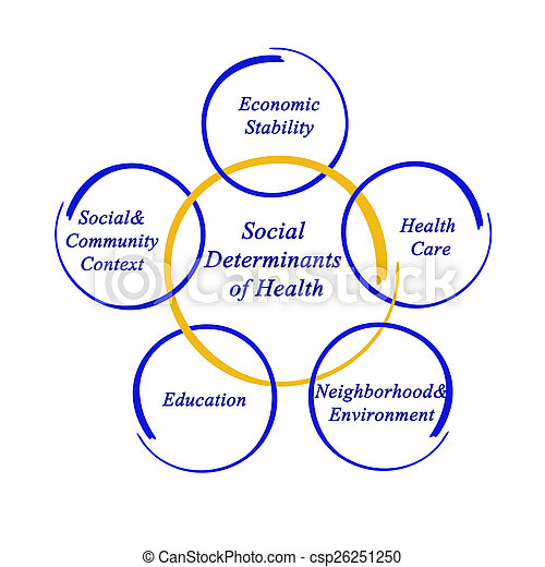 the social model of health pdf