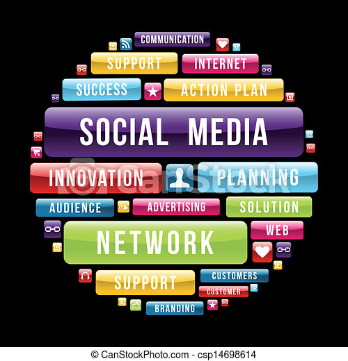 Social media concept circle - csp14698614