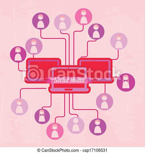 social media - csp17106531