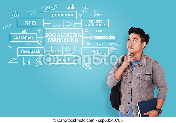Social Media Marketing, Motivational Words Quotes Concept - csp63540705