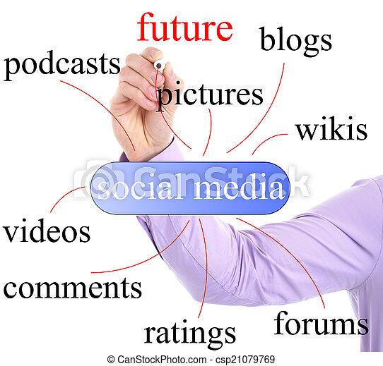 Social Media - csp21079769