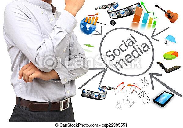 Social media - csp22385551