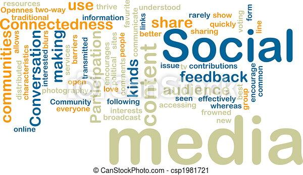 Social media wordcloud - csp1981721