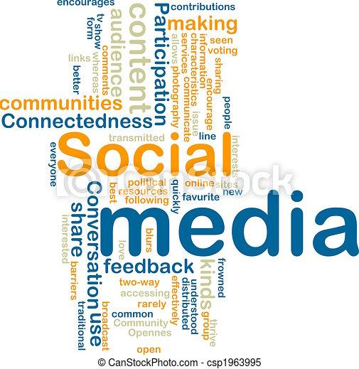 Social media wordcloud - csp1963995