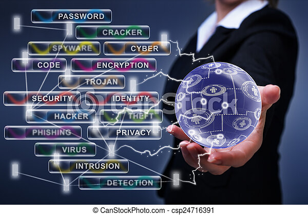 Social networking and cyber security concept - csp24716391