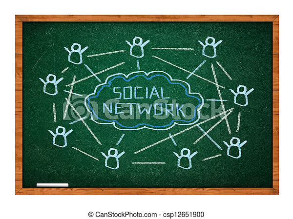Socila network concept - csp12651900