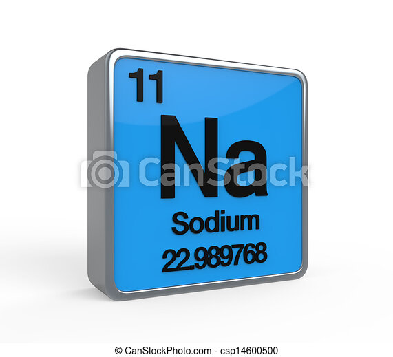Sodium element periodic table isolated on white background sodium element periodic table csp14600500 urtaz Gallery