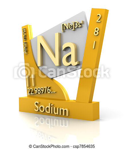 Sodium form periodic table of elements v2 sodium form stock sodium form periodic table of elements v2 csp7854635 urtaz Choice Image