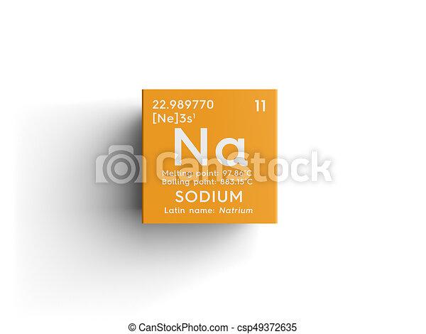 Sodium natrium alkali metals chemical element of mendeleevs sodium natrium alkali metals chemical element of mendeleevs periodic table sodium in square cube creative concept urtaz Choice Image