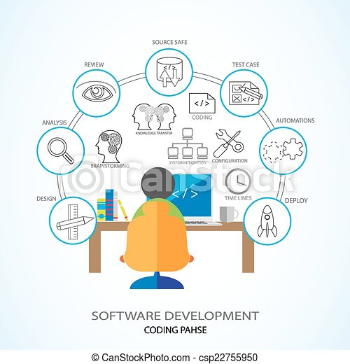 software development life cycle vector illustration of