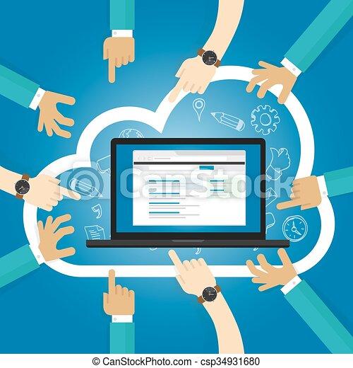 software, on-demand, servicio, base, internet, saas, acceso, aplicación, hosted, suscripción, nube, centrally - csp34931680