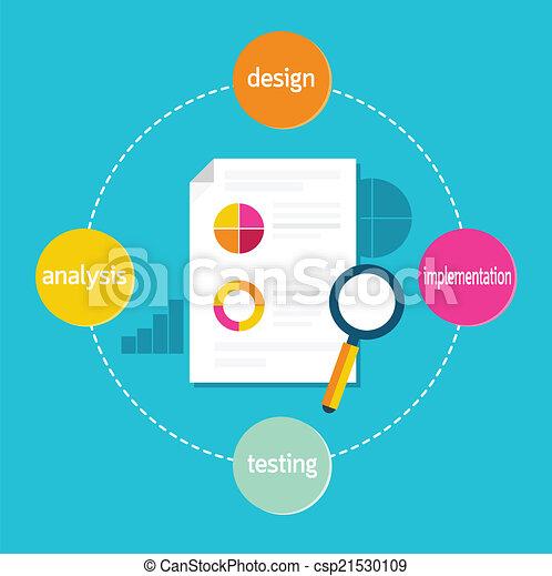 Software process - csp21530109