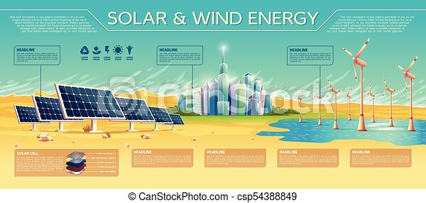 Solar and wind energy vector concept illustration