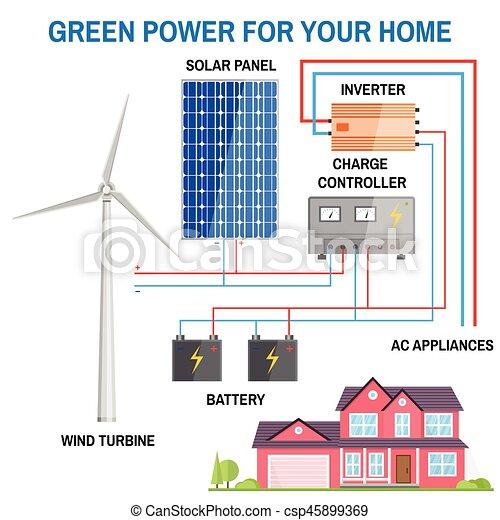 solar panels diagram solar energy diagram stock my wiring diagram solar panel system for home solar panel and wind power generation solar panels diagram solar energy diagram stock
