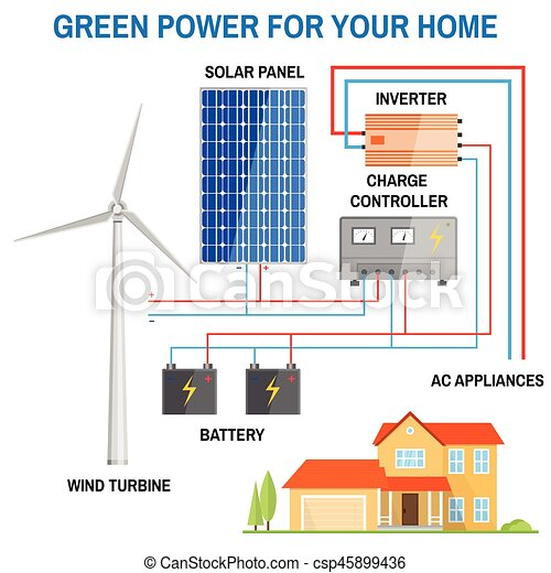 solar panel system for home solar panel and wind power. Black Bedroom Furniture Sets. Home Design Ideas