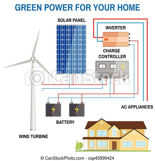 Solar Panel System For Home Solar Panel And Wind Power Generation
