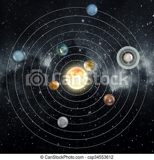 Solar System Diagram Including Nine Planets And The Sun At The Space