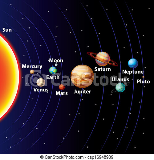 solar system colorful vector background planets around the rh canstockphoto com solar system clip art for kids solar system clip art free