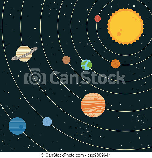 Vintage style solar system illustration with planets and sun eps solar system illustration ccuart Image collections
