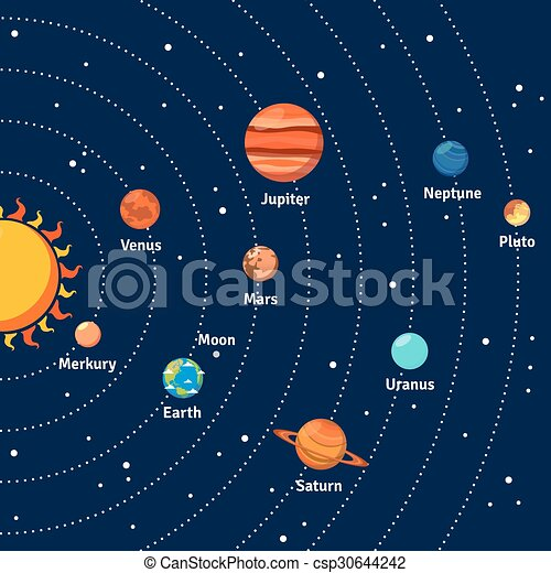 Solar system orbits and planets background csp30644242