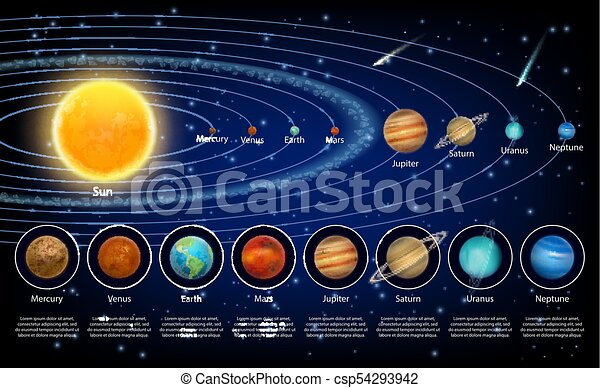 Solar System Planets Set, Vector Realistic Illustration